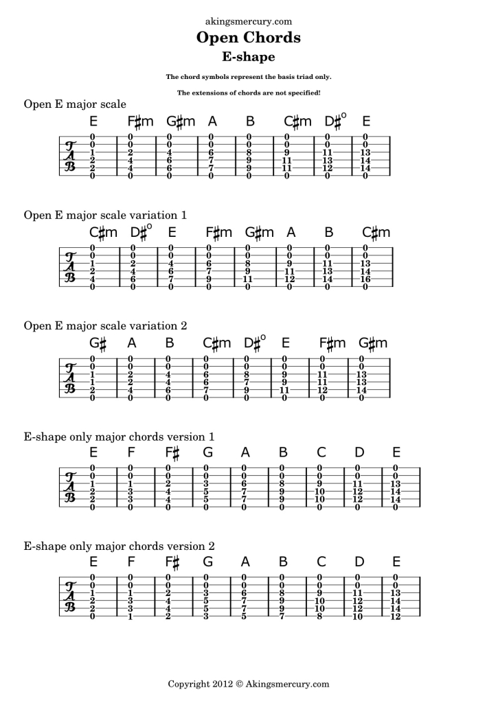 Open Guitar Chords - E-Shape