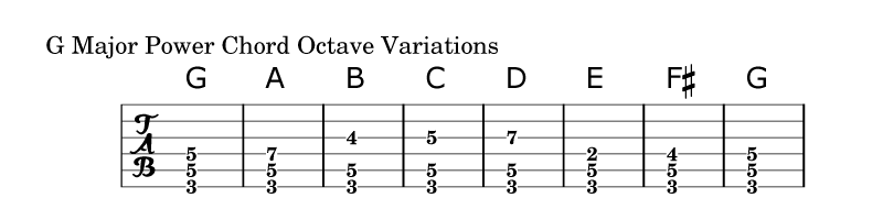 Power-Chord-Octave-Variations