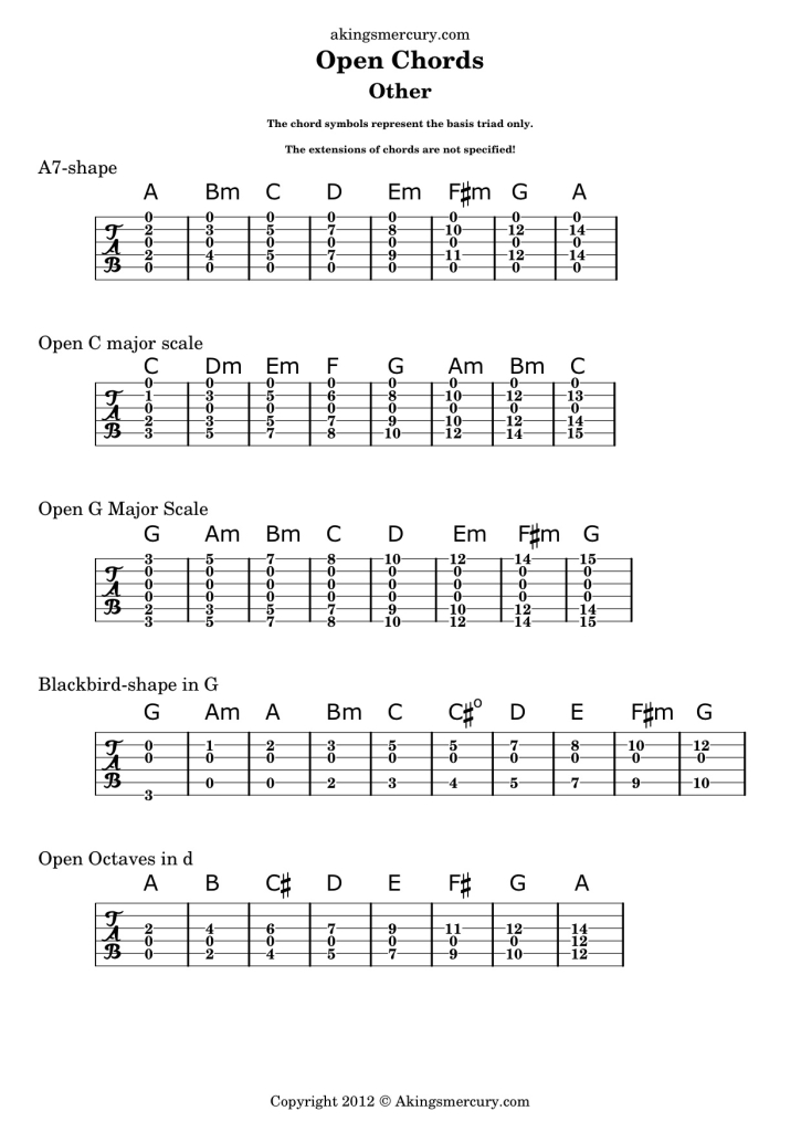 How Many Of The 8 Steps to Acoustic Guitar Mastery Are You